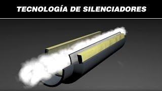 Tecnología de Silenciadores de cámara