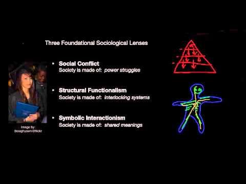 Symbolic interaction sociology definition