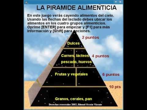 - Piramide alimentaria para ninos ...