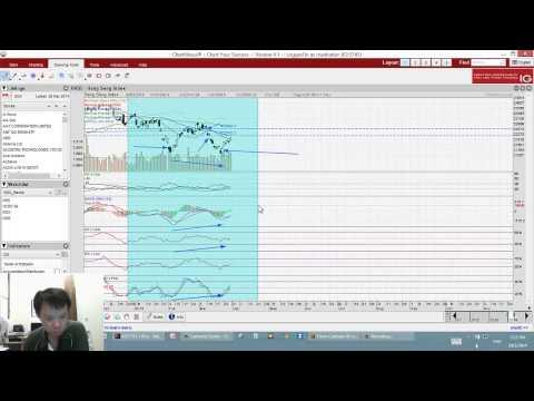 Mar 31 2014 Singapore forex, futures and stocks with Jonathan Tan