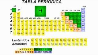 Tabla Periodica - Química con Luz Maria
