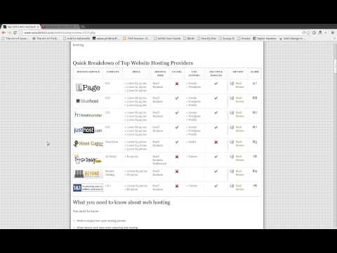 0 2013 web hosting reviews