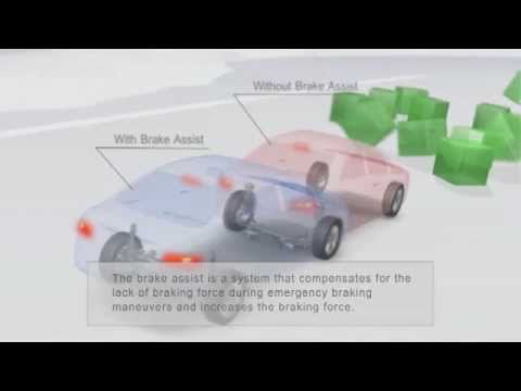 Brake Assist (BA) - Toyota New Zealand