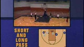 Basketball Plays How To Break Down A Zone Defense