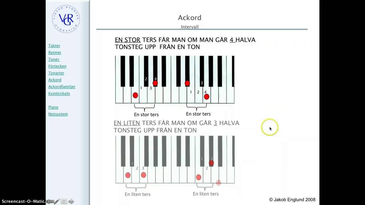 ackord piano
