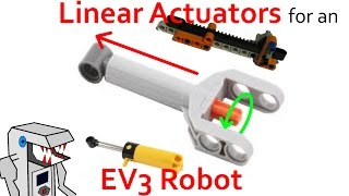 Actuators Explained Videos De Actuators Clips De
