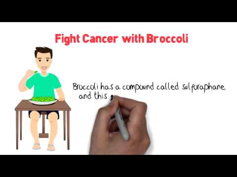 Fight Cancer with Broccoli