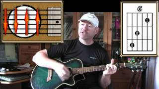 Wonderful World Sam Cooke Acoustic Guitar Lesson (easy