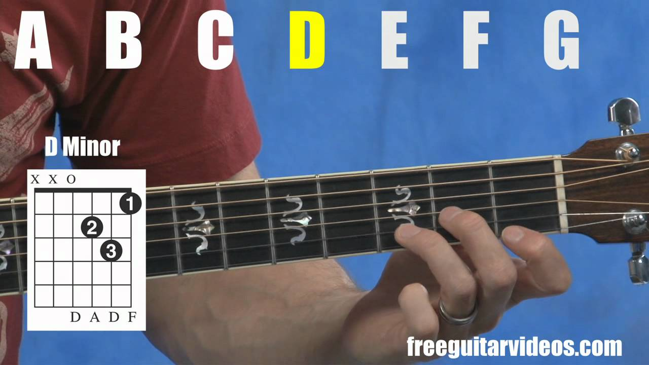 Guitar Chords - YouTube