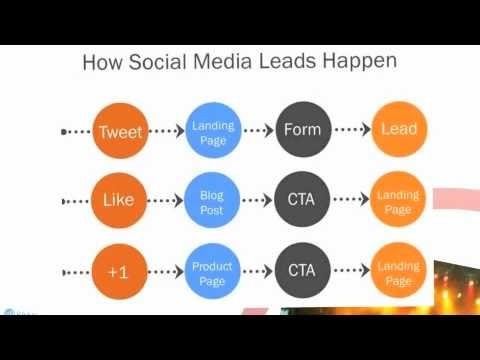 Social Media for Business Leads: Social Marketing in 90-seconds
