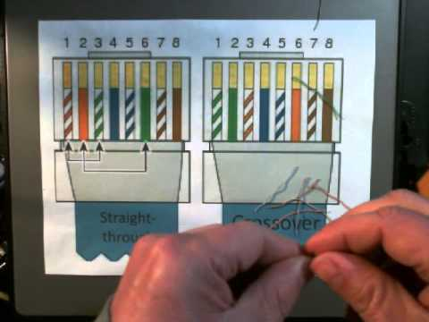 Watch furthermore Watch furthermore Wiringthenewhouseforahome workpart3isphookup also Watch in addition How Can I Install An Electrical Panel When The Stud Cavity Is Too Narrow. on ethernet wire diagram