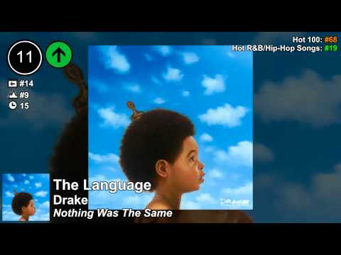 Top 25 - Billboard Rap Songs [Week of January 25, 2014]