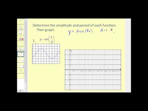 Amplitude and Period of Sine and Cosine