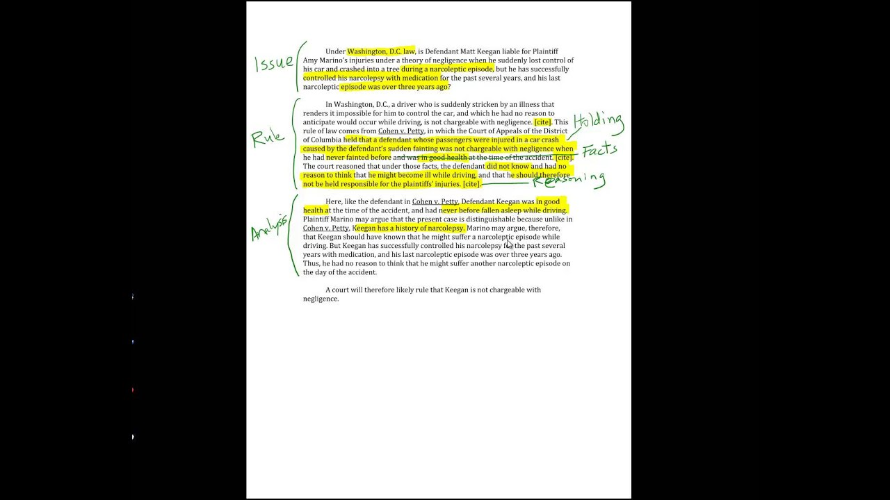 Picasso matisse contract legal essay