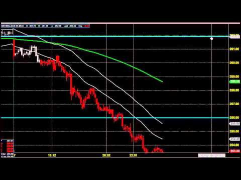 MCX NATURAL GAS TRADING TIPS JULY 08 2014 TAMIL