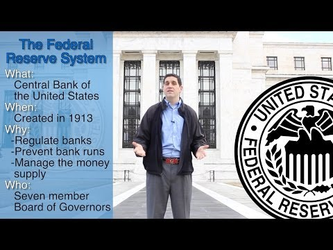 The Federal Reserve System- Quick Overview