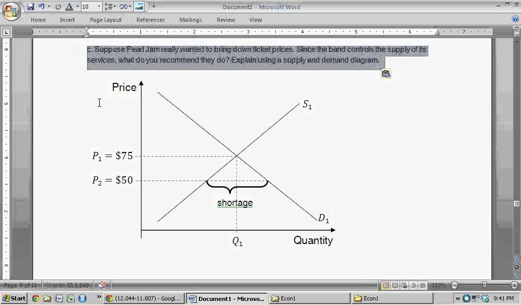 supply and demand analysis It is represented by the intersection of the demand and supply curves the analysis of various equilibria is a fundamental aspect of microeconomics.