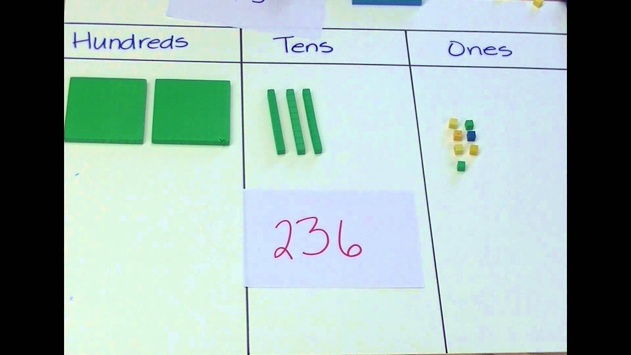 counting with base ten blocks This poster is a great prompt for counting in tens and shows how the numbers can be made with base 10, words and numerals one number per sheet.