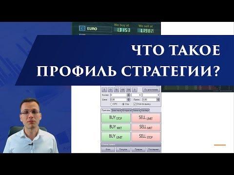 Что такое профиль стратегии? | Перри Кауфман – Системы и методы биржевой торговли