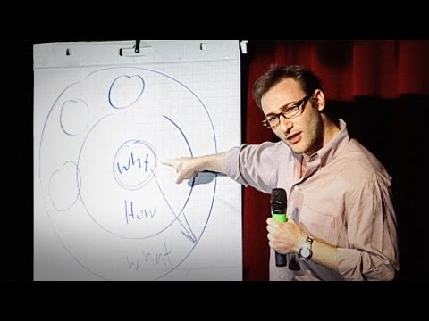 Thumbnail of video Simon Sinek: How great leaders inspire action