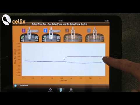 Multilaminar Flow Experiment with ExiGo Pumps