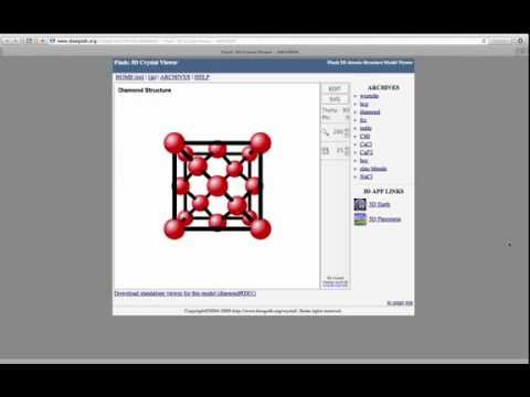 Tutorial of 3D Viewer for Crystal Structures