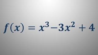 Ekstremi funkcije 1