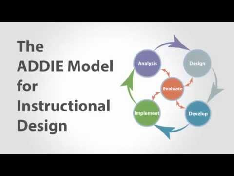 The ADDIE Model - Evaluation