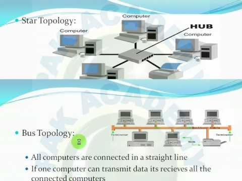 Basic Networking Fundamentals in Urdu (Topology &amp; Medium) Part 03