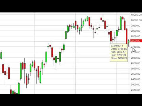 Dax Technical Analysis for July 10, 2014 by FXEmpire.com