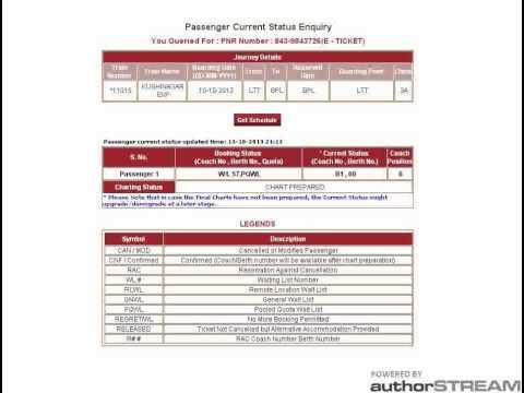 PNR Status check for indian rail train ticket - http://www.pnrstatuscheck.info