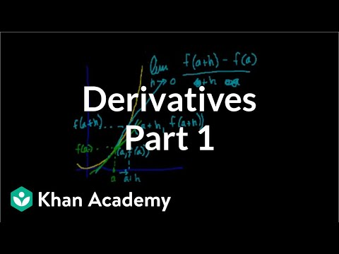 Calculus: Derivatives 1