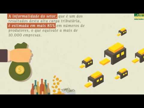 Não ao Veto da Cachaça no SIMPLES | Vídeo do Instituto Brasileiro da Cachaça de mobilização contra o veto do retorno de micro e pequenas destilarias ao SIMPLES NACIONAL.