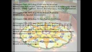 Kerala Panchangam 1188 In Youtube Panchangam Calender