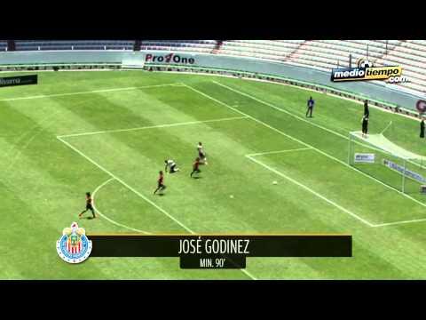 Chivas se corona Campeón en la categoría Sub 17