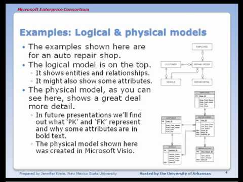 Mec Database Fundamentals  05 Of 10   Physical Design
