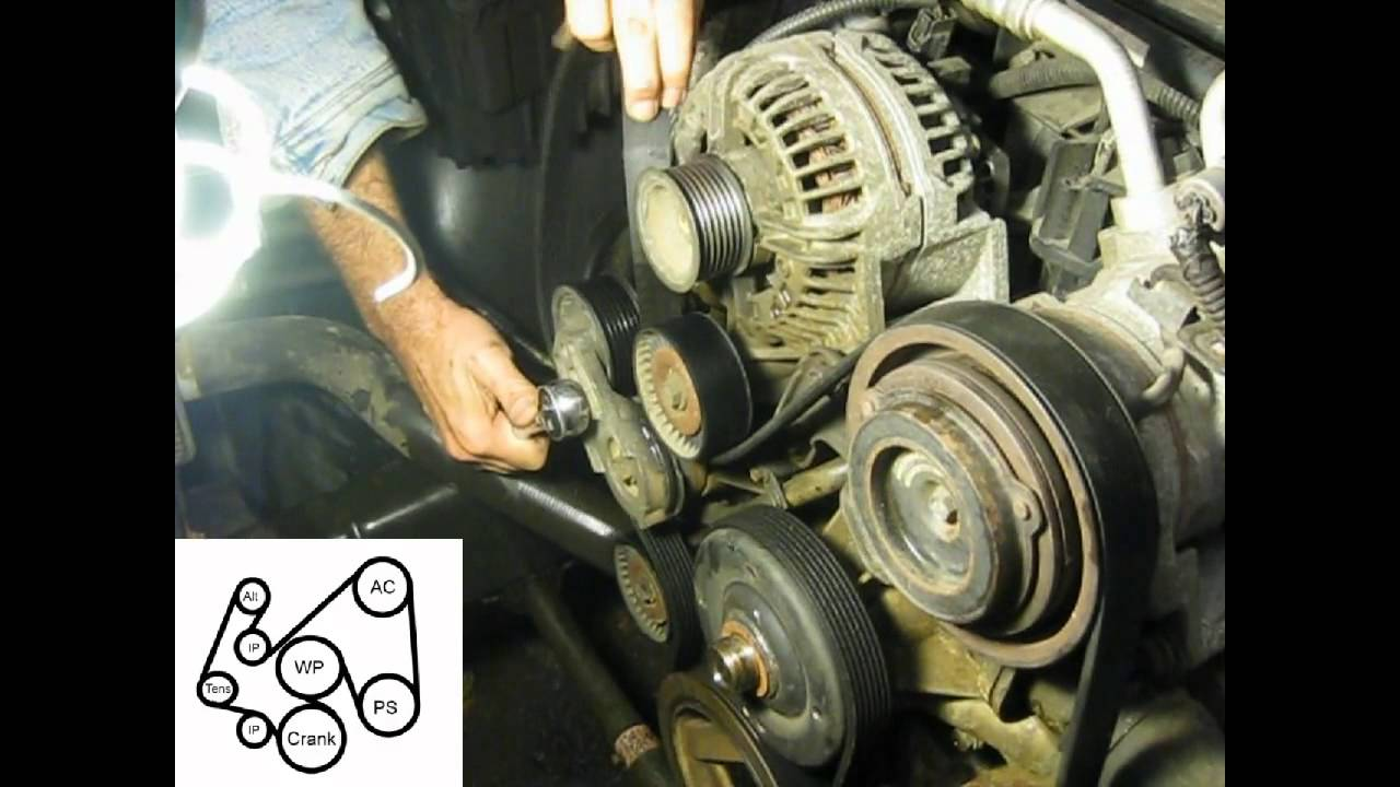 2004 Dodge Ram 1500 5 7ltr Hemi Water Pump Removal And Installation