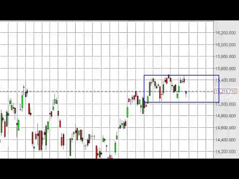 Nikkei Technical Analysis for July 21, 2014 by FXEmpire.com