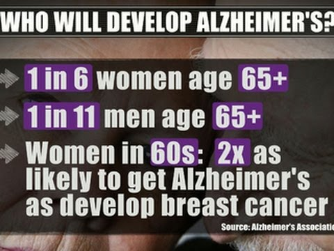 Alzheimer's disease disproportionately affects women