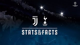 Juventus vs Tottenham | Stats and Facts