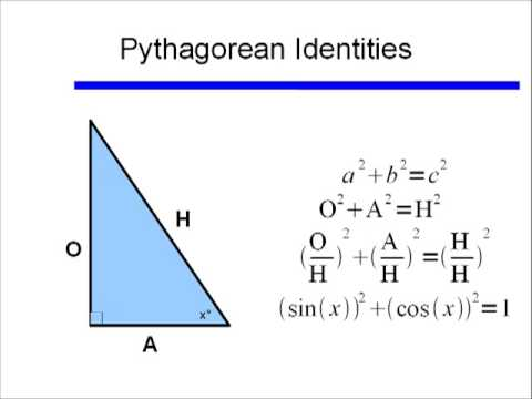 Video 30: basic trig identities