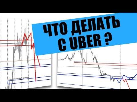 Когда нужно покупать uber – торговые рекомендации и обзор рынка с яном сикорским