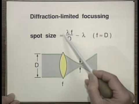 mit opencourseware physics optics