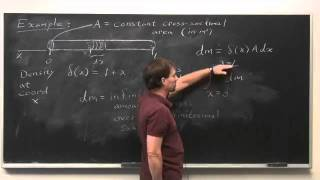 Worldwide Calculus: The Definite Integral (part A)
