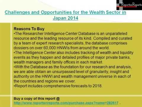 2014 Japan Ultra HNWI Volume, Wealth and Allocation Trends