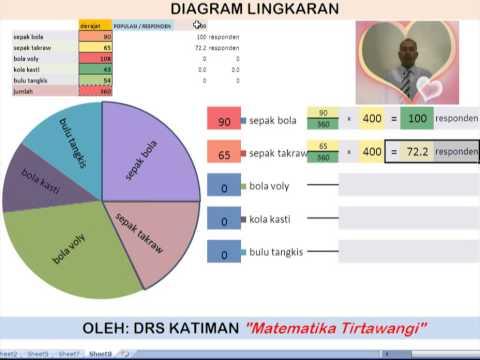 Matematika tirtawangi diagram lingkaran menentukan banyak matematika tirtawangi diagram lingkaran menentukan banyak pembagian responden ccuart Gallery