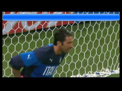 Buffon injury vs England 14.06.14