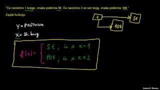 Prepoznavanje funkcije 5