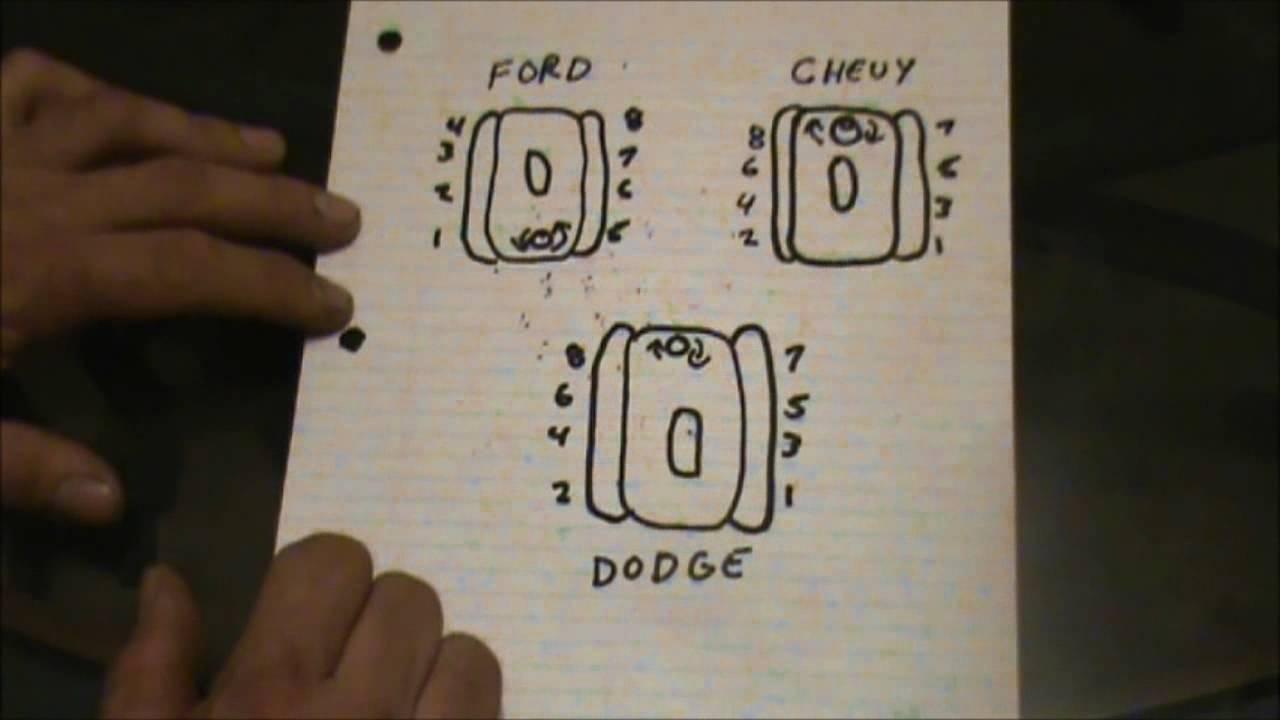 how to ignition timing and firing order youtube 2003 chrysler concorde wiring diagram