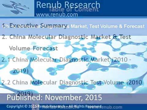 China Molecular Diagnostics Market